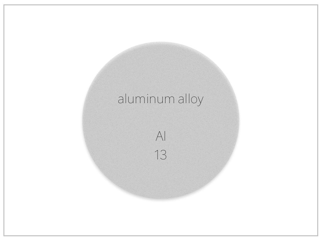Alminium alloy