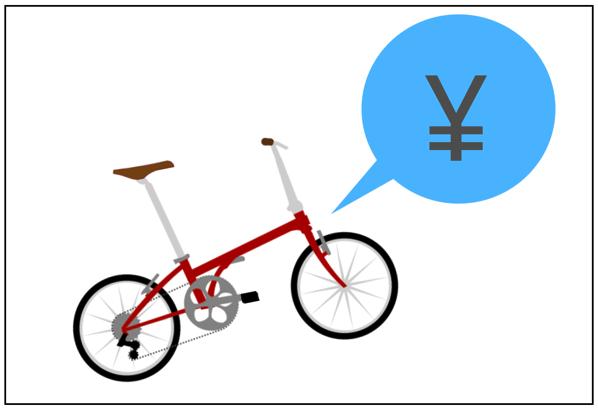 Folding bikes budget