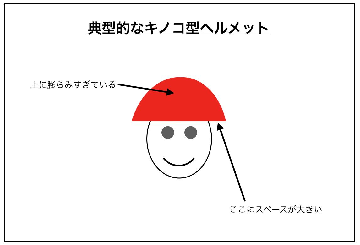 Typical mushroom style helmet