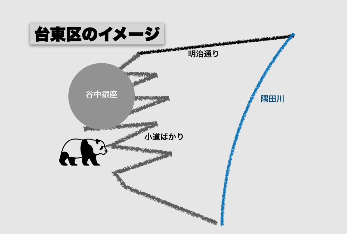 Taito ward map