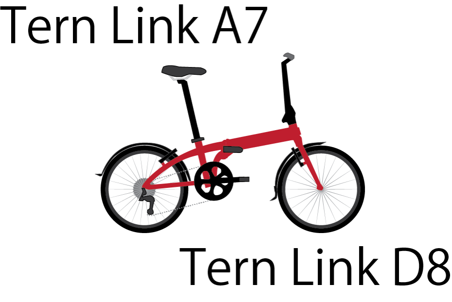 Differences between tern link d8 and tern link a7 2